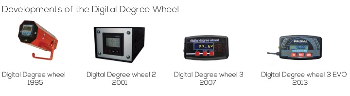History of Digital Degree Whell prisma Electronics