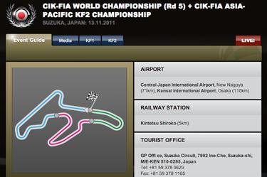 CIK-FIA WORLD CHAMPIONSHIP IN SUZUKA