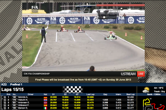 Unbielevable! Negro out, Zanchetta 12th in prefinal A. Schmitz wins