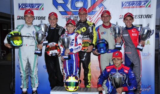 Rok Cup International Final 2018 - Thursday report