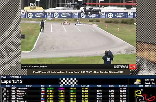 Johansson grabs KZ2 prefinal B ahead of Midrla