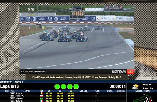 Piquet beats Potty in Race 1 of the Academy