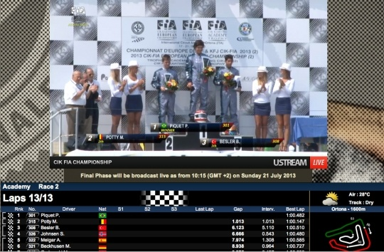 Piquet doubles in the Academy