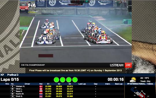 Verstappen - Nielsen Front row for the Final at PFI