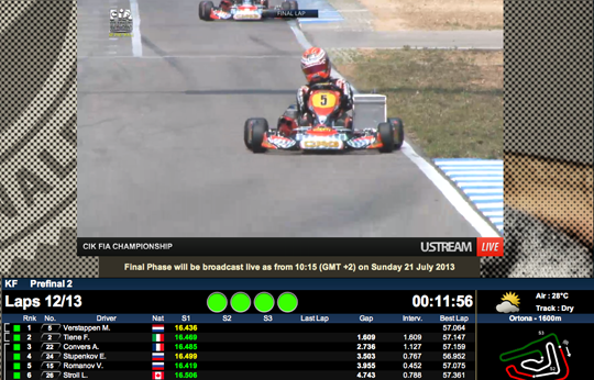 KF Prefinals - Basz takes late win, Verstappen dominates